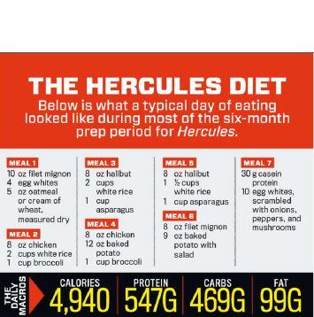 the rock food diet