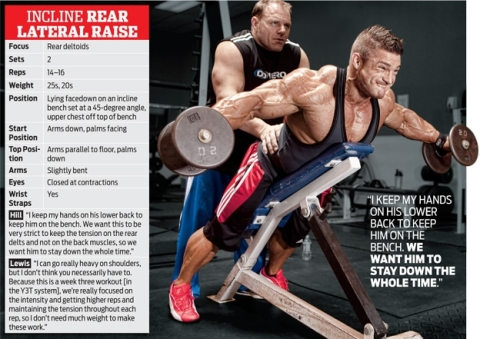 Neil Hill, program copy-pasta....ummm, spots Flex Lewis on rear delt flys.