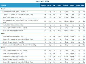 Diet non weights 1