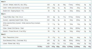 diet weights2