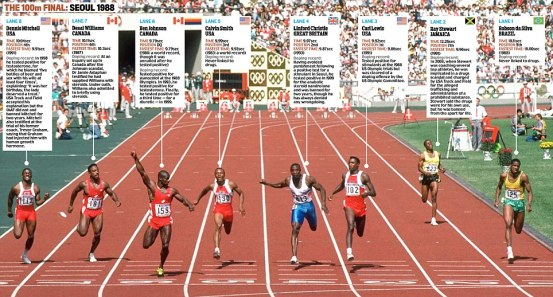 The 1988, 100 metre finalists and their drug usage.